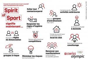 affiche-spirit-of-sport